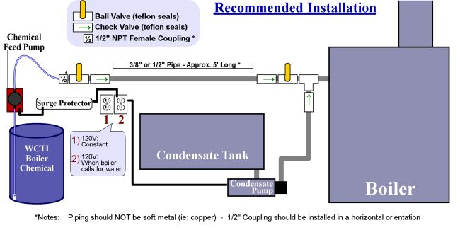 pressure tank wiring diagram with Boiler Pump Installation on Phenol Reduction With Ozone In Industrial Wastewater besides Products further Trane Water Cooled Chiller Piping Diagrams together with 2736499 How Your Headlight Vacuum System Works furthermore Watch.